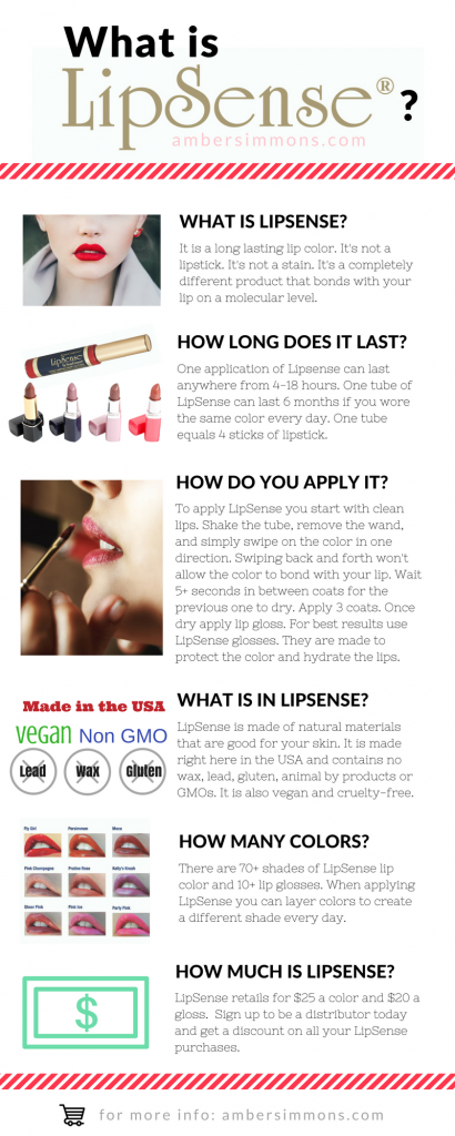 What is LipSense?