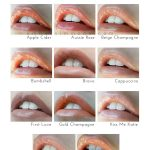 LipSense Color and Gloss Chart