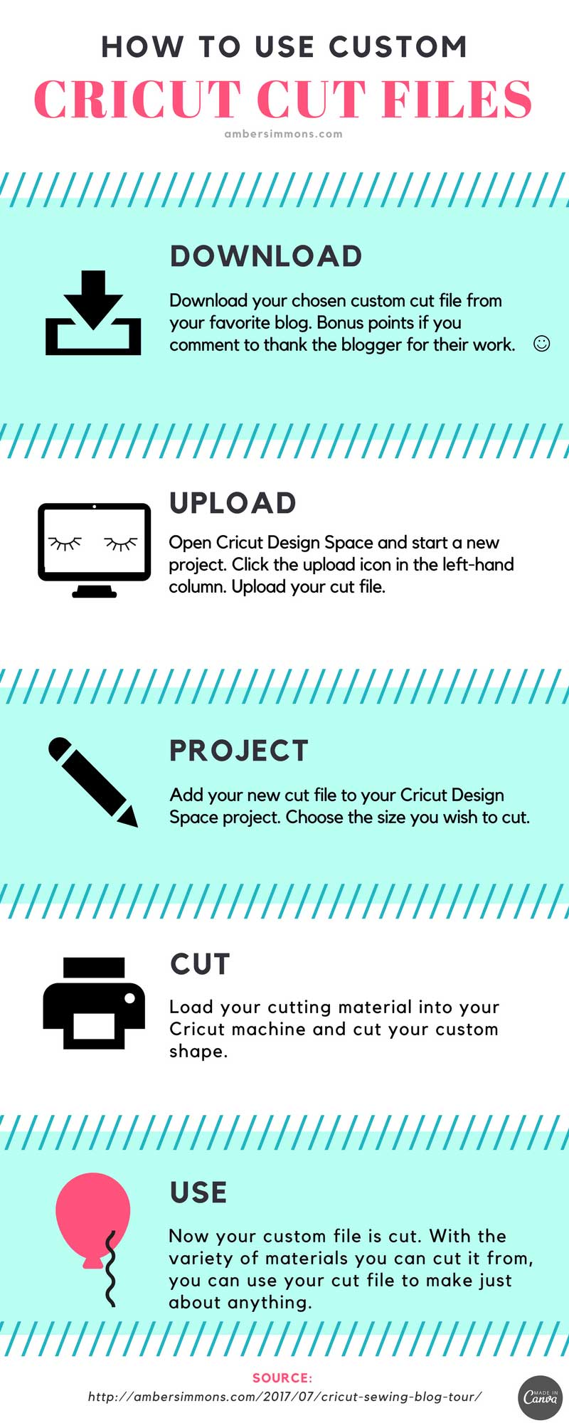 How to use custom Cricut cut files from your favorite bloggers on your own projects infographic. | crafts | paper | DIY